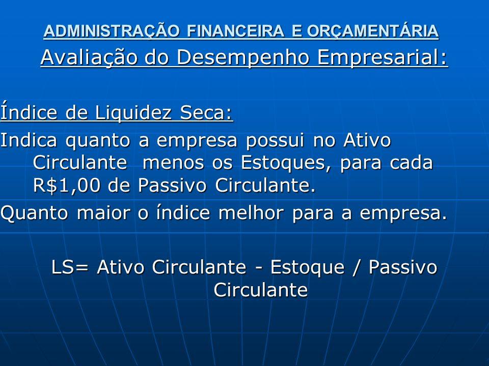 ADMINISTRAÇÃO FINANCEIRA E ORÇAMENTÁRIA Avaliação do Desempenho Empresarial: Índice de Liquidez Seca: Indica quanto a empresa possui no Ativo Circulante menos os Estoques, para cada R$1,00 de Passivo Circulante.