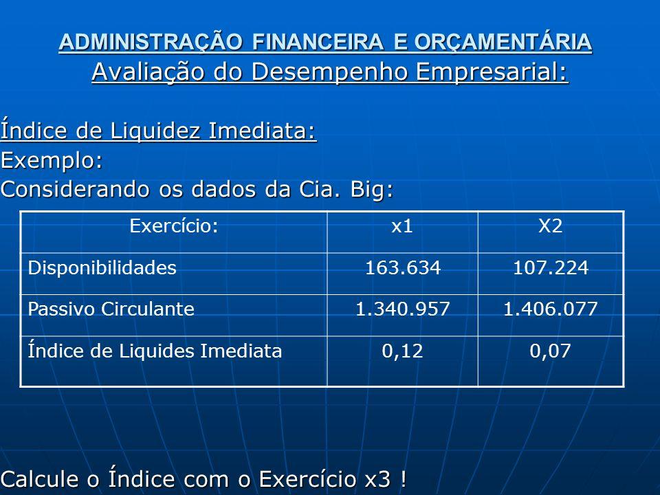 ADMINISTRAÇÃO FINANCEIRA E ORÇAMENTÁRIA Avaliação do Desempenho Empresarial: Índice de Liquidez Imediata: Exemplo: Considerando os dados da Cia.