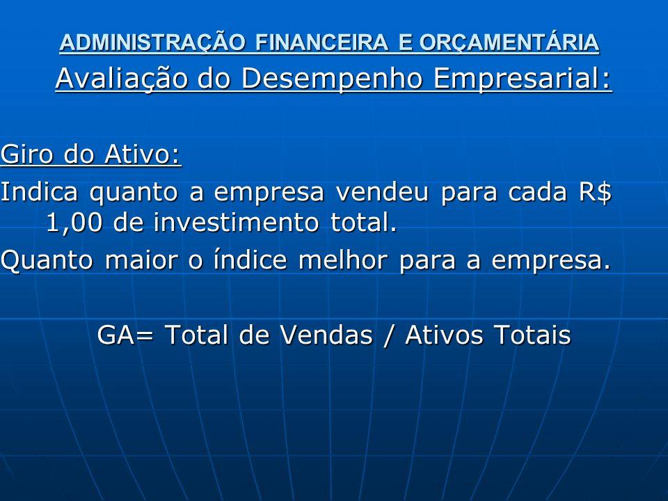 ADMINISTRAÇÃO FINANCEIRA E ORÇAMENTÁRIA Avaliação do Desempenho Empresarial: Giro do Ativo: Indica quanto a empresa vendeu para cada R$ 1,00 de investimento total.
