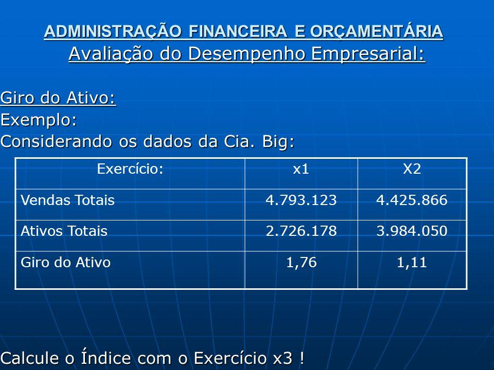 ADMINISTRAÇÃO FINANCEIRA E ORÇAMENTÁRIA Avaliação do Desempenho Empresarial: Giro do Ativo: Exemplo: Considerando os dados da Cia.