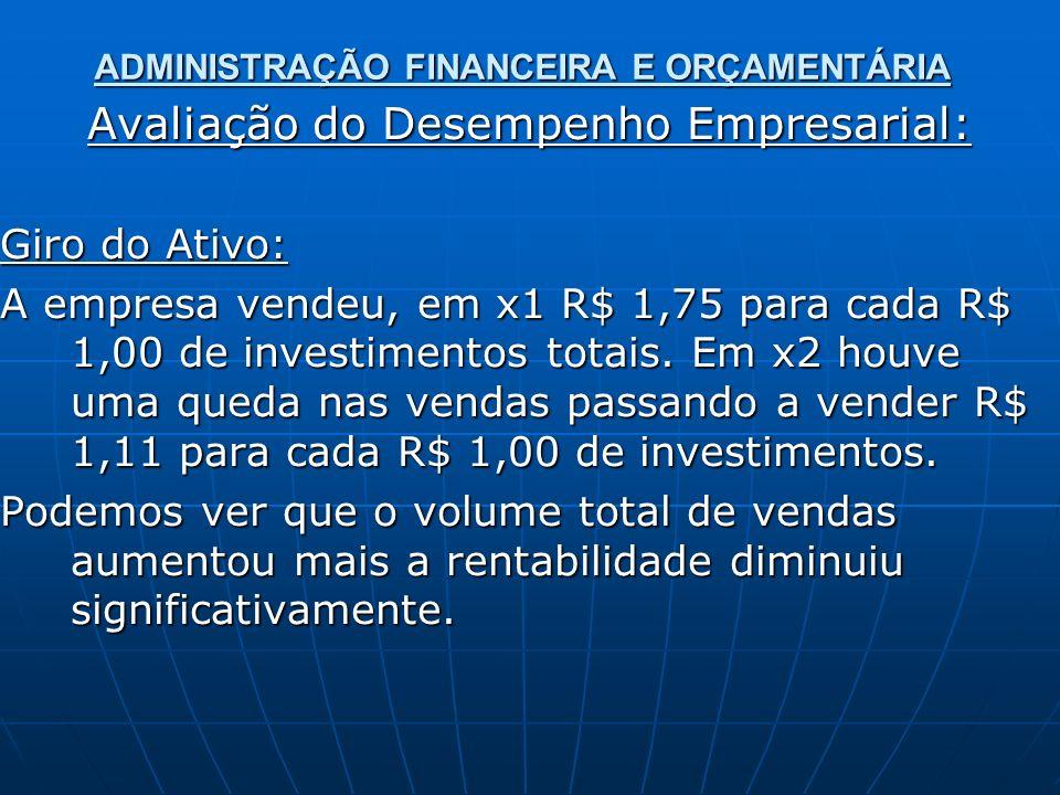 ADMINISTRAÇÃO FINANCEIRA E ORÇAMENTÁRIA Avaliação do Desempenho Empresarial: Giro do Ativo: A empresa vendeu, em x1 R$ 1,75 para cada R$ 1,00 de investimentos totais.