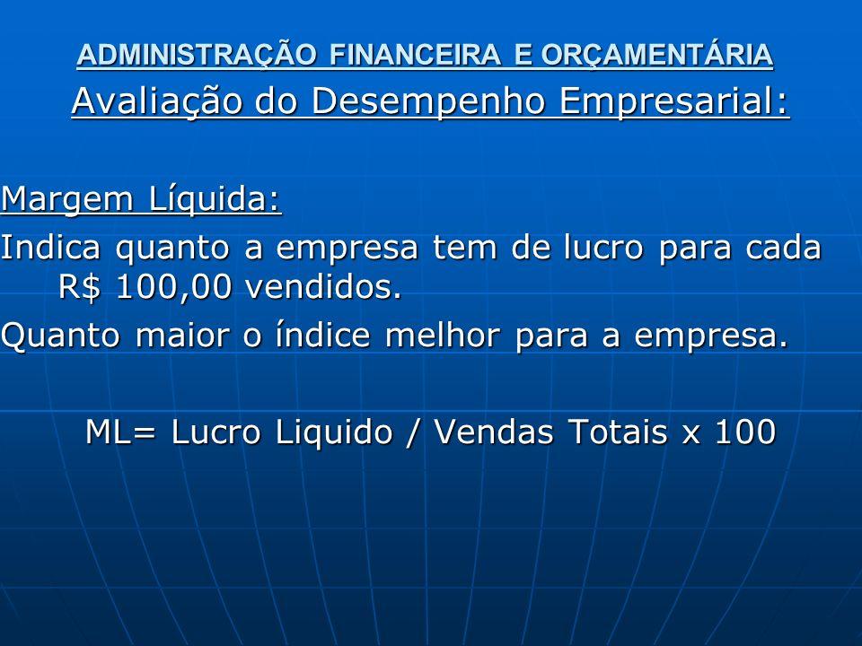 ADMINISTRAÇÃO FINANCEIRA E ORÇAMENTÁRIA Avaliação do Desempenho Empresarial: Margem Líquida: Indica quanto a empresa tem de lucro para cada R$ 100,00 vendidos.