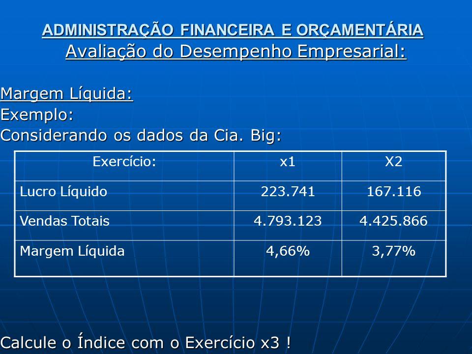 ADMINISTRAÇÃO FINANCEIRA E ORÇAMENTÁRIA Avaliação do Desempenho Empresarial: Margem Líquida: Exemplo: Considerando os dados da Cia.