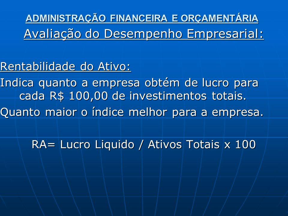 ADMINISTRAÇÃO FINANCEIRA E ORÇAMENTÁRIA Avaliação do Desempenho Empresarial: Rentabilidade do Ativo: Indica quanto a empresa obtém de lucro para cada R$ 100,00 de investimentos totais.