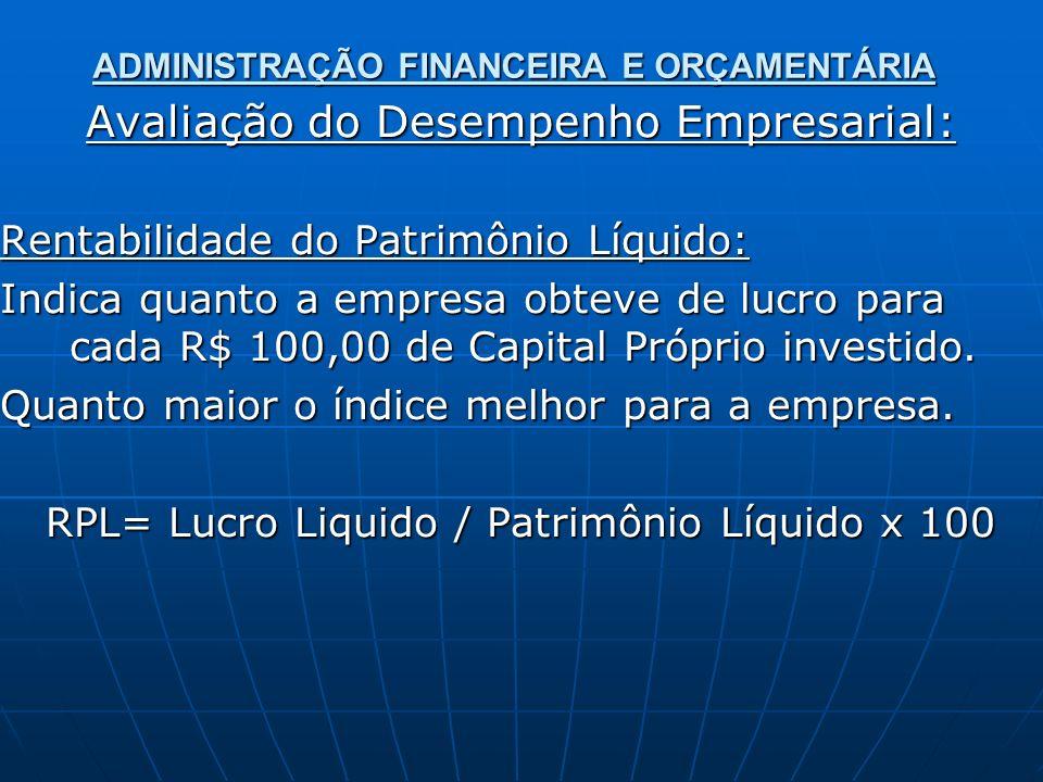 ADMINISTRAÇÃO FINANCEIRA E ORÇAMENTÁRIA Avaliação do Desempenho Empresarial: Rentabilidade do Patrimônio Líquido: Indica quanto a empresa obteve de lucro para cada R$ 100,00 de Capital Próprio investido.