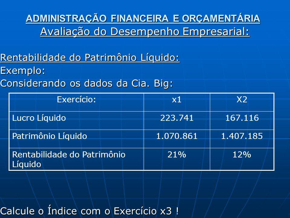 ADMINISTRAÇÃO FINANCEIRA E ORÇAMENTÁRIA Avaliação do Desempenho Empresarial: Rentabilidade do Patrimônio Líquido: Exemplo: Considerando os dados da Cia.