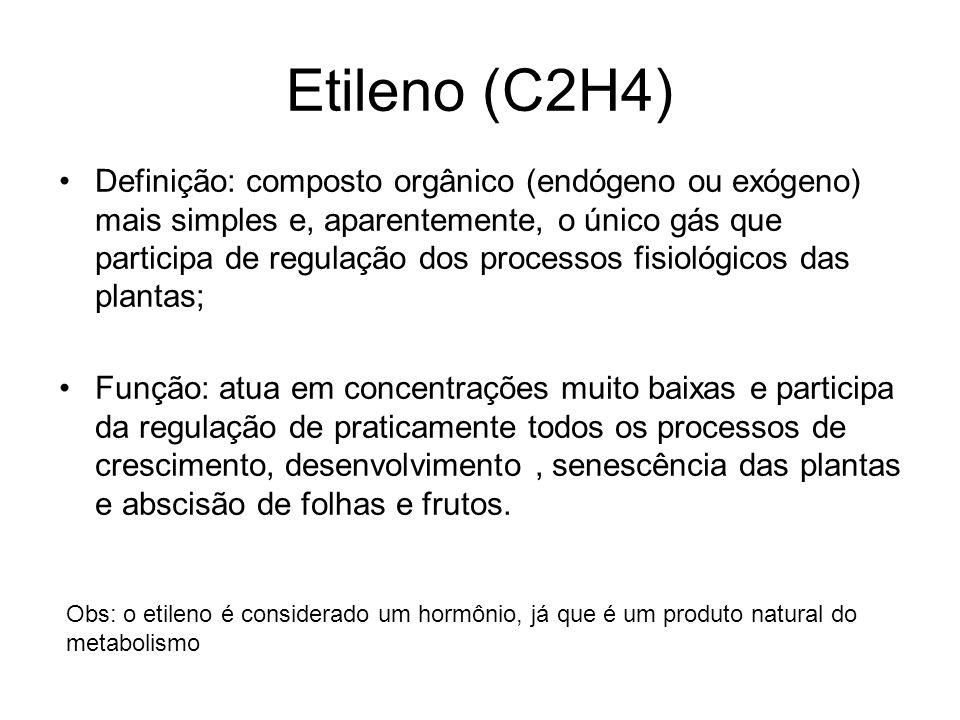 Etileno (C2H4) Definição: composto orgânico (endógeno ou exógeno) mais simples e, aparentemente, o único gás que participa de regulação dos processos