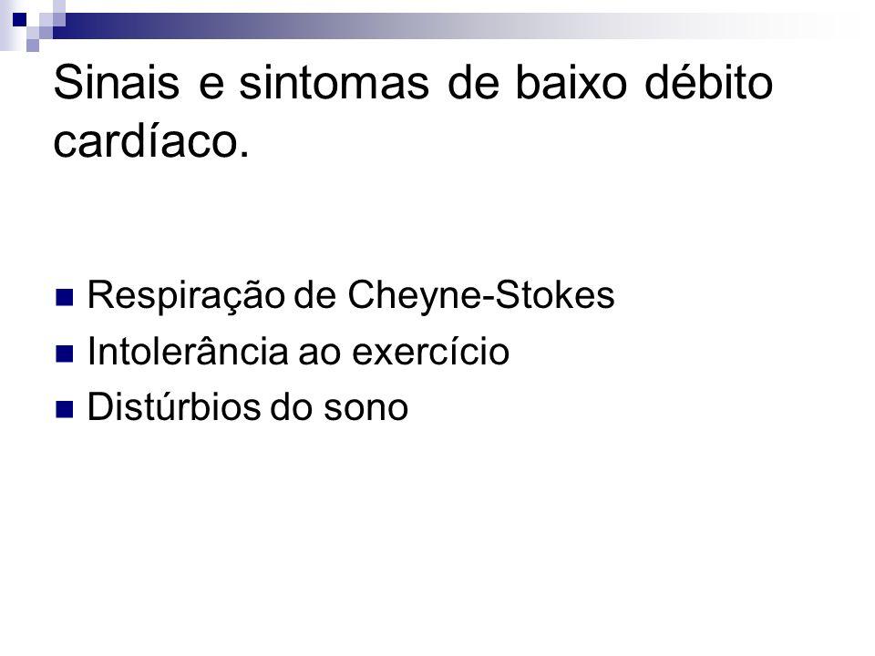 Respiração de Cheyne-Stokes Intolerância ao exercício Distúrbios do sono