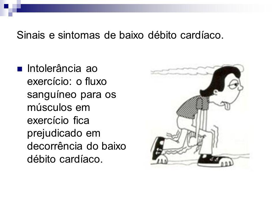 Sinais e sintomas de baixo débito cardíaco. Intolerância ao exercício: o fluxo sanguíneo para os músculos em exercício fica prejudicado em decorrência