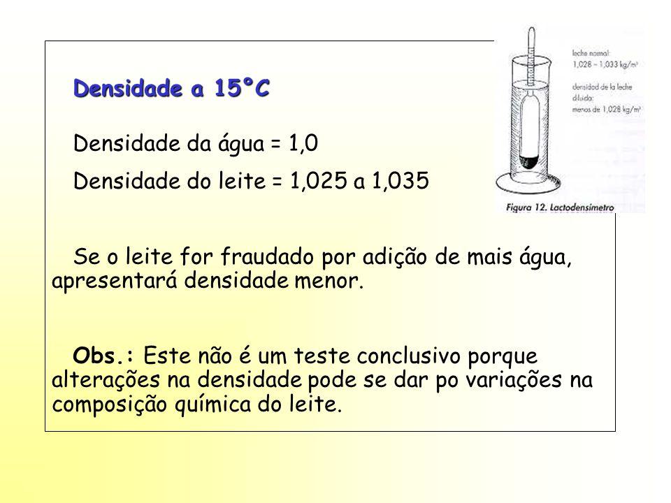 Densidade a 15°C Densidade da água = 1,0 Densidade do leite = 1,025 a 1,035 Se o leite for fraudado por adição de mais água, apresentará densidade men