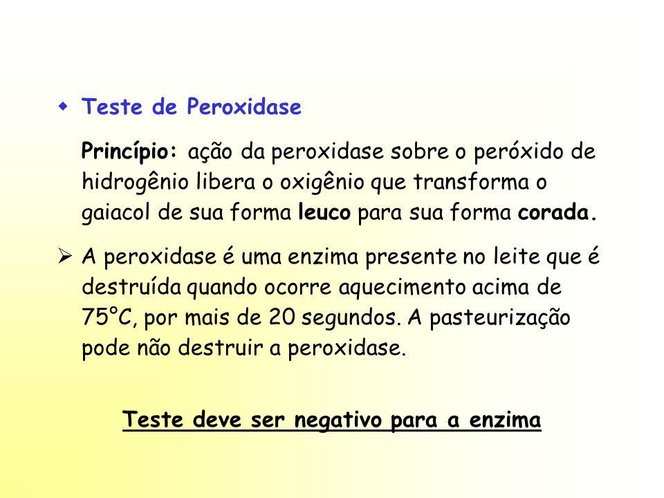 Teste de Peroxidase Princípio: ação da peroxidase sobre o peróxido de hidrogênio libera o oxigênio que transforma o gaiacol de sua forma leuco para su