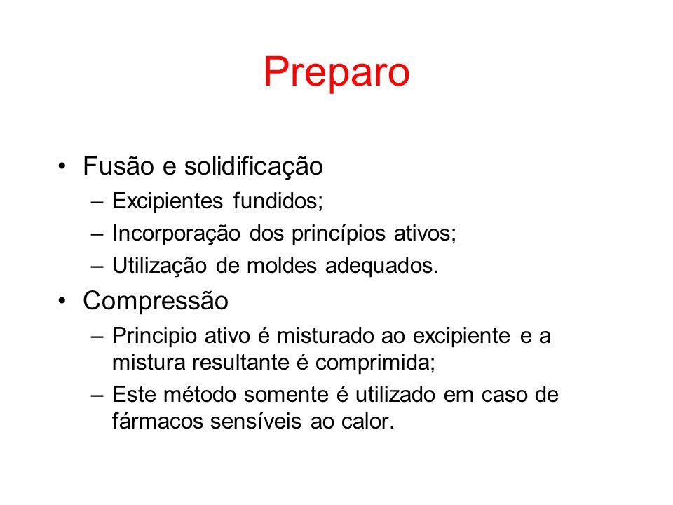Preparo Fusão e solidificação –Excipientes fundidos; –Incorporação dos princípios ativos; –Utilização de moldes adequados. Compressão –Principio ativo