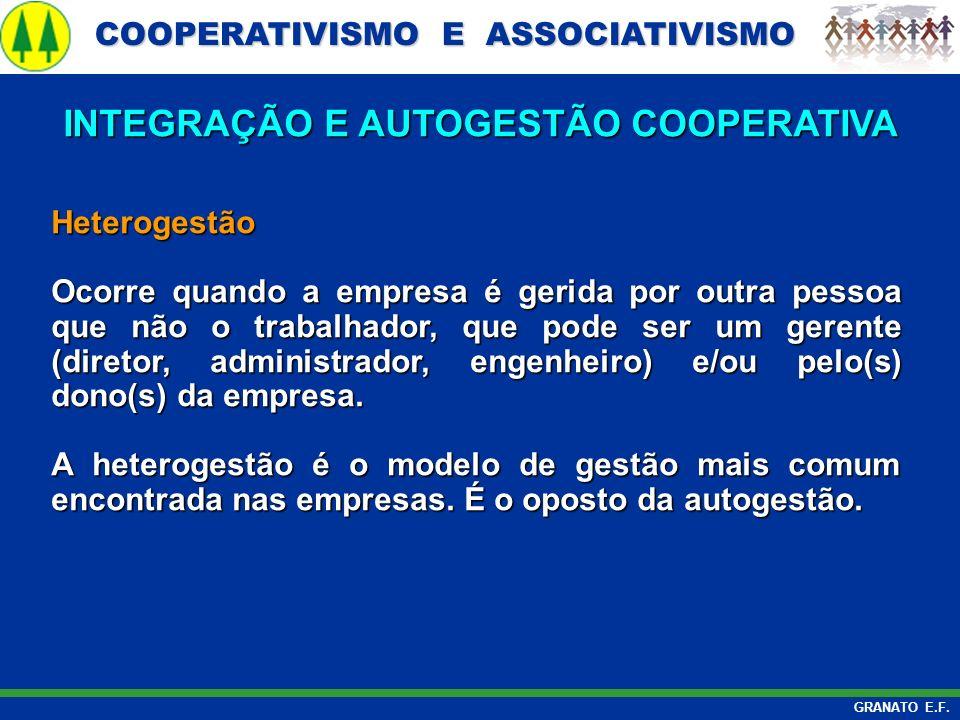 COOPERATIVISMO E ASSOCIATIVISMO COOPERATIVISMO E ASSOCIATIVISMO GRANATO E.F. Heterogestão Ocorre quando a empresa é gerida por outra pessoa que não o
