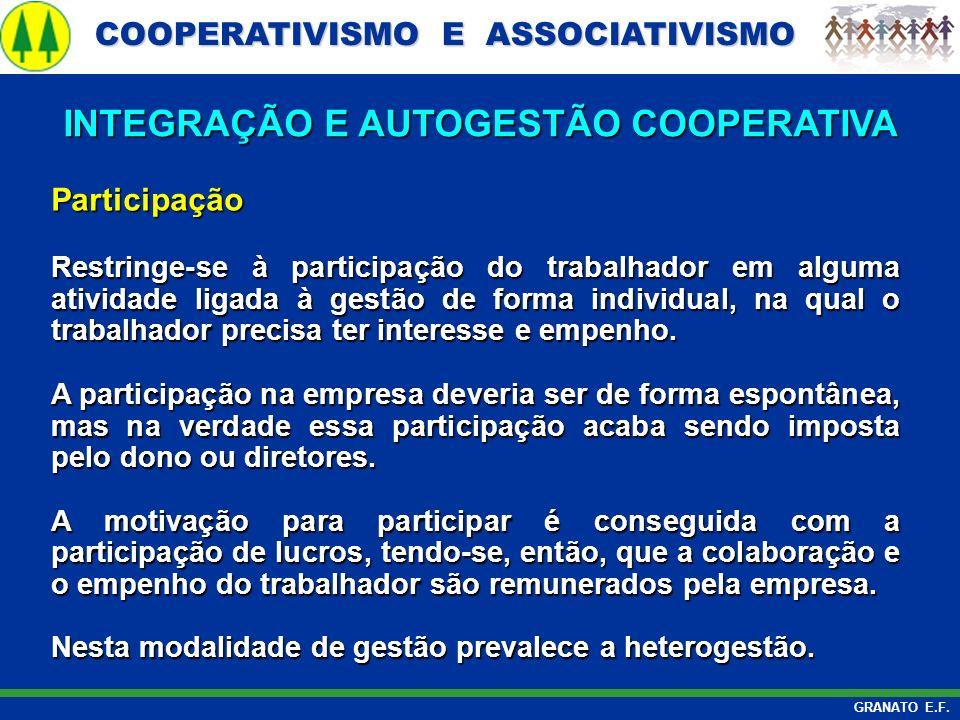 COOPERATIVISMO E ASSOCIATIVISMO COOPERATIVISMO E ASSOCIATIVISMO GRANATO E.F. Participação Restringe-se à participação do trabalhador em alguma ativida