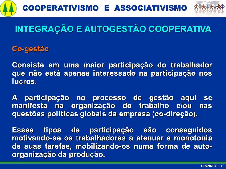 COOPERATIVISMO E ASSOCIATIVISMO COOPERATIVISMO E ASSOCIATIVISMO GRANATO E.F. Co-gestão Consiste em uma maior participação do trabalhador que não está