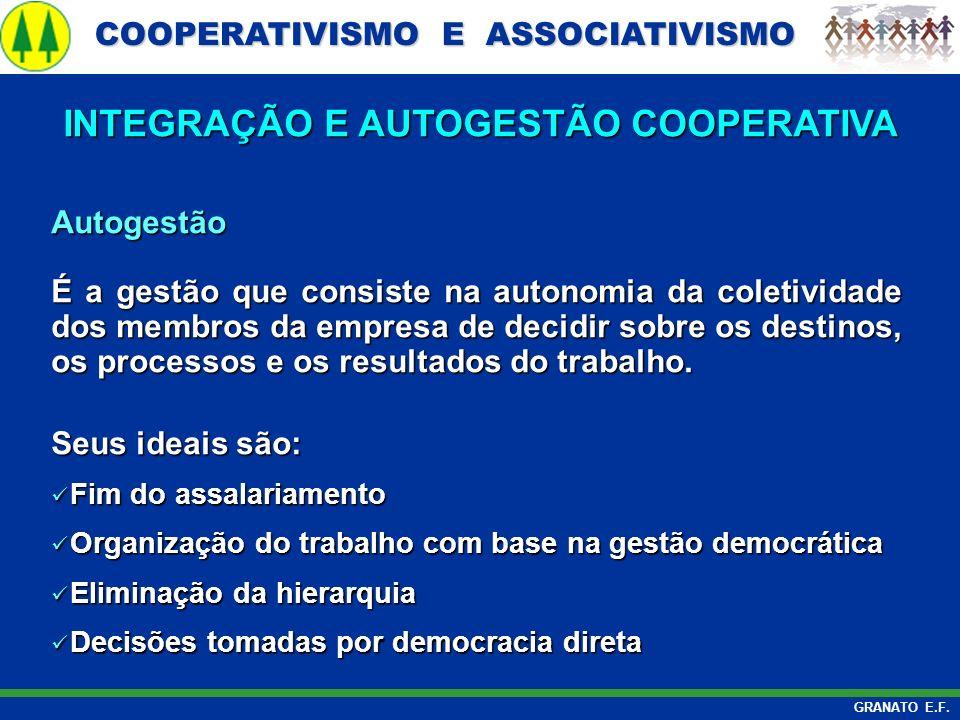 COOPERATIVISMO E ASSOCIATIVISMO COOPERATIVISMO E ASSOCIATIVISMO GRANATO E.F. Autogestão É a gestão que consiste na autonomia da coletividade dos membr