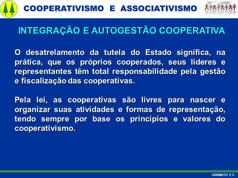 COOPERATIVISMO E ASSOCIATIVISMO COOPERATIVISMO E ASSOCIATIVISMO GRANATO E.F. O desatrelamento da tutela do Estado significa, na prática, que os própri