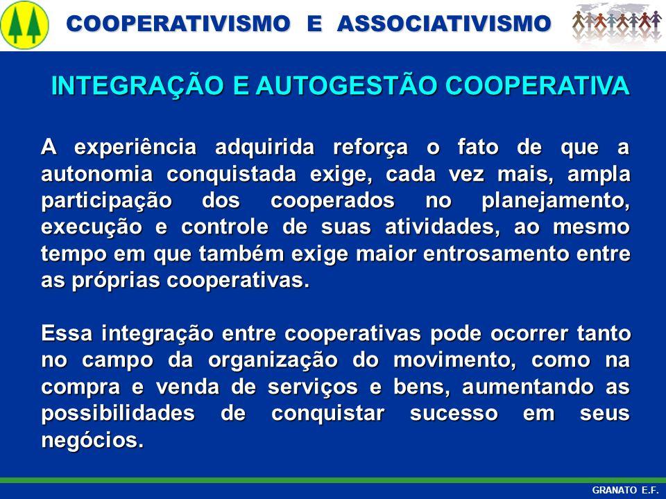 COOPERATIVISMO E ASSOCIATIVISMO COOPERATIVISMO E ASSOCIATIVISMO GRANATO E.F. A experiência adquirida reforça o fato de que a autonomia conquistada exi