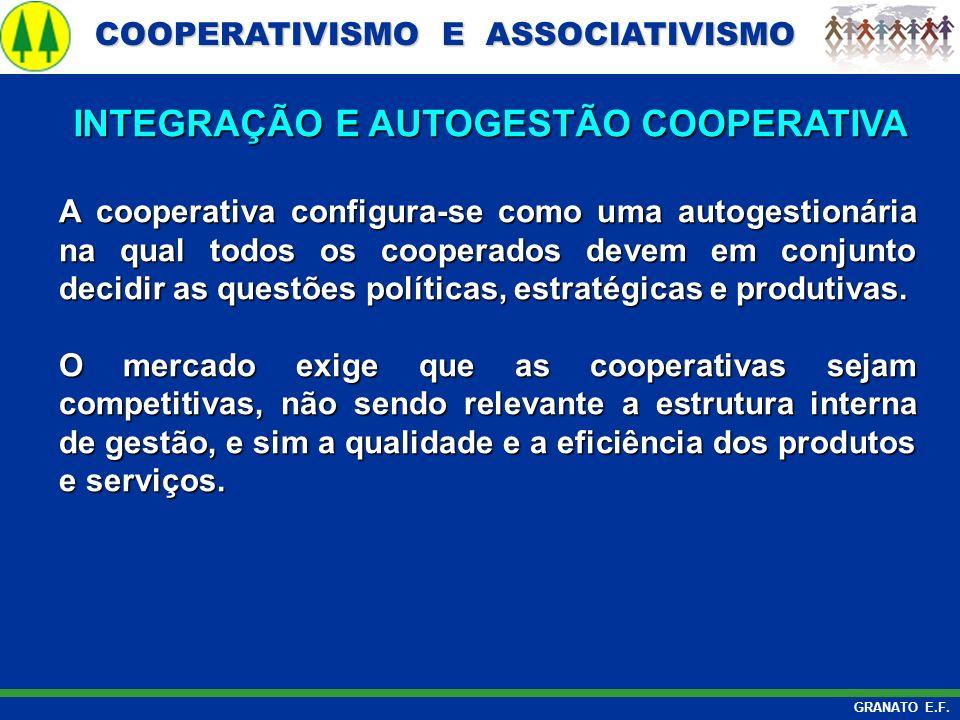 COOPERATIVISMO E ASSOCIATIVISMO COOPERATIVISMO E ASSOCIATIVISMO GRANATO E.F. A cooperativa configura-se como uma autogestionária na qual todos os coop