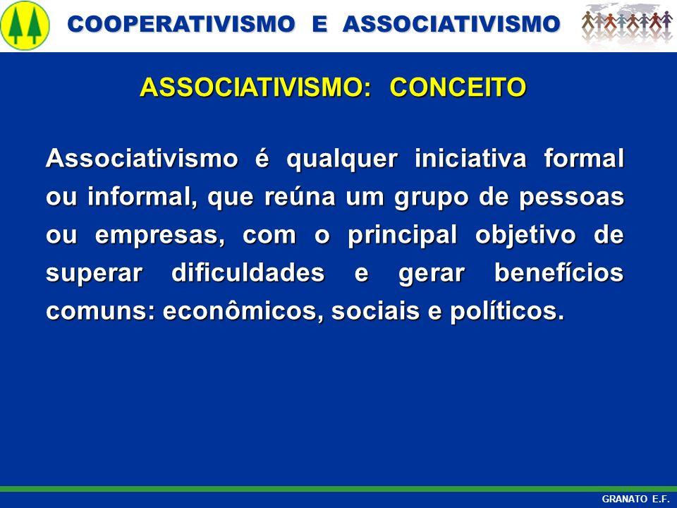COOPERATIVISMO E ASSOCIATIVISMO COOPERATIVISMO E ASSOCIATIVISMO GRANATO E.F. ASSOCIATIVISMO: CONCEITO Associativismo é qualquer iniciativa formal ou i