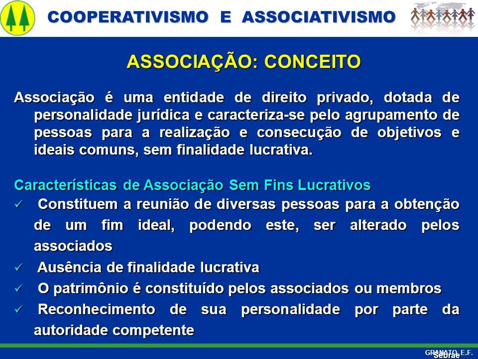 COOPERATIVISMO E ASSOCIATIVISMO COOPERATIVISMO E ASSOCIATIVISMO GRANATO E.F. ASSOCIAÇÃO: CONCEITO ASSOCIAÇÃO: CONCEITO Associação é uma entidade de di