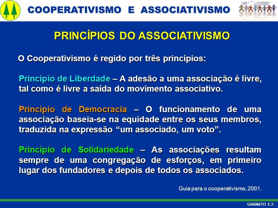 COOPERATIVISMO E ASSOCIATIVISMO COOPERATIVISMO E ASSOCIATIVISMO GRANATO E.F. PRINCÍPIOS DO ASSOCIATIVISMO PRINCÍPIOS DO ASSOCIATIVISMO O Cooperativism