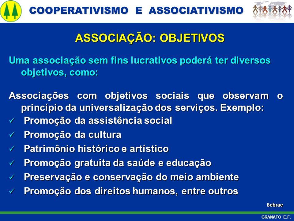 COOPERATIVISMO E ASSOCIATIVISMO COOPERATIVISMO E ASSOCIATIVISMO GRANATO E.F. ASSOCIAÇÃO: OBJETIVOS ASSOCIAÇÃO: OBJETIVOS Uma associação sem fins lucra