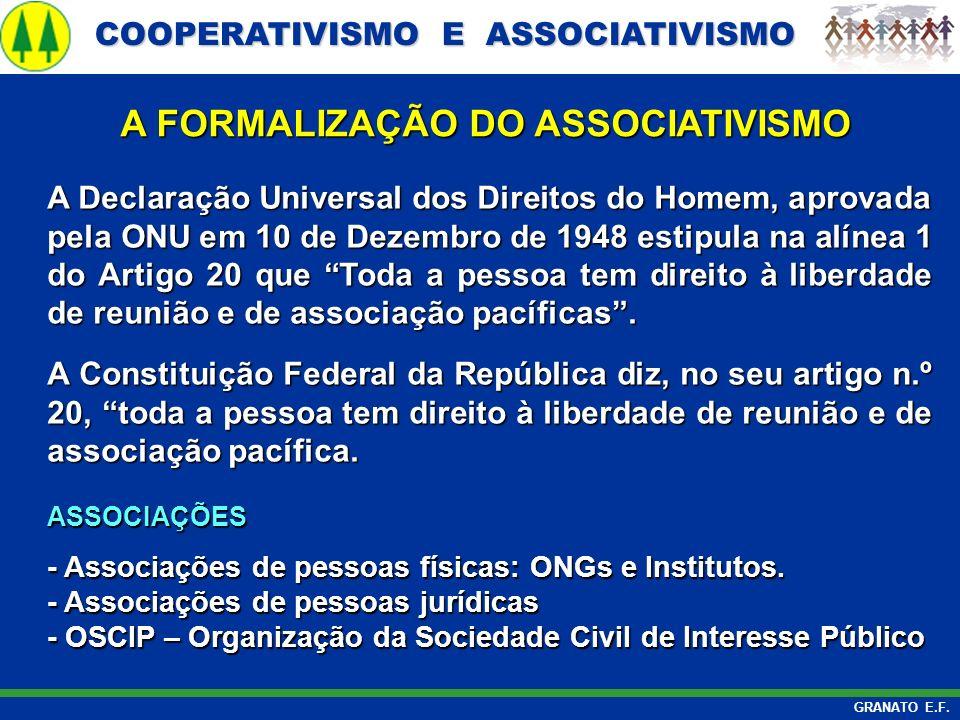 COOPERATIVISMO E ASSOCIATIVISMO COOPERATIVISMO E ASSOCIATIVISMO GRANATO E.F. A Declaração Universal dos Direitos do Homem, aprovada pela ONU em 10 de