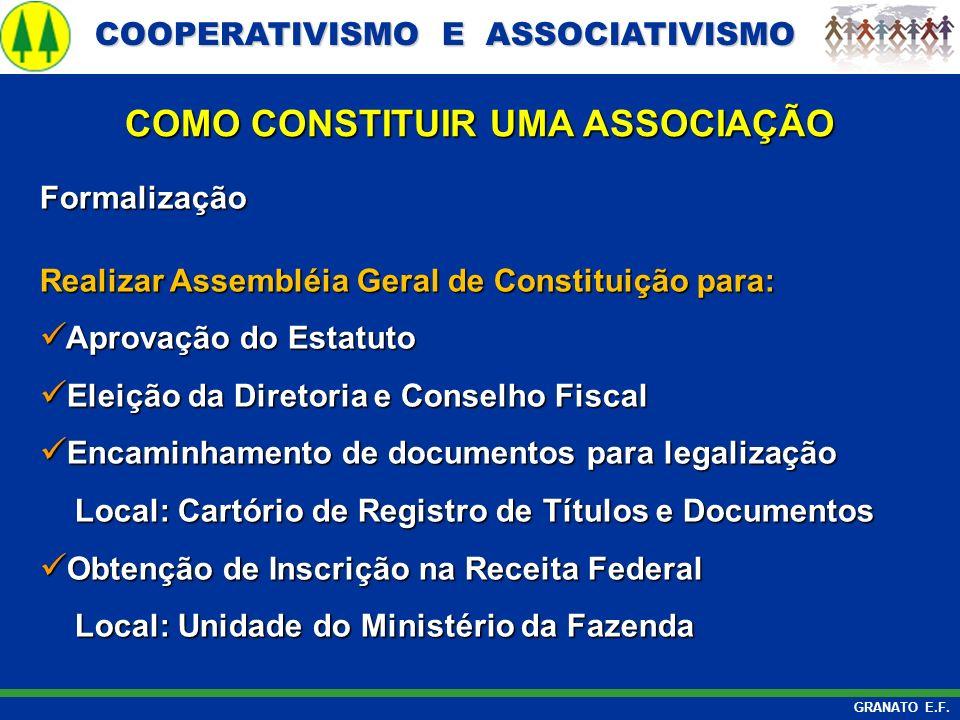 COOPERATIVISMO E ASSOCIATIVISMO COOPERATIVISMO E ASSOCIATIVISMO GRANATO E.F. Formalização Realizar Assembléia Geral de Constituição para: Aprovação do