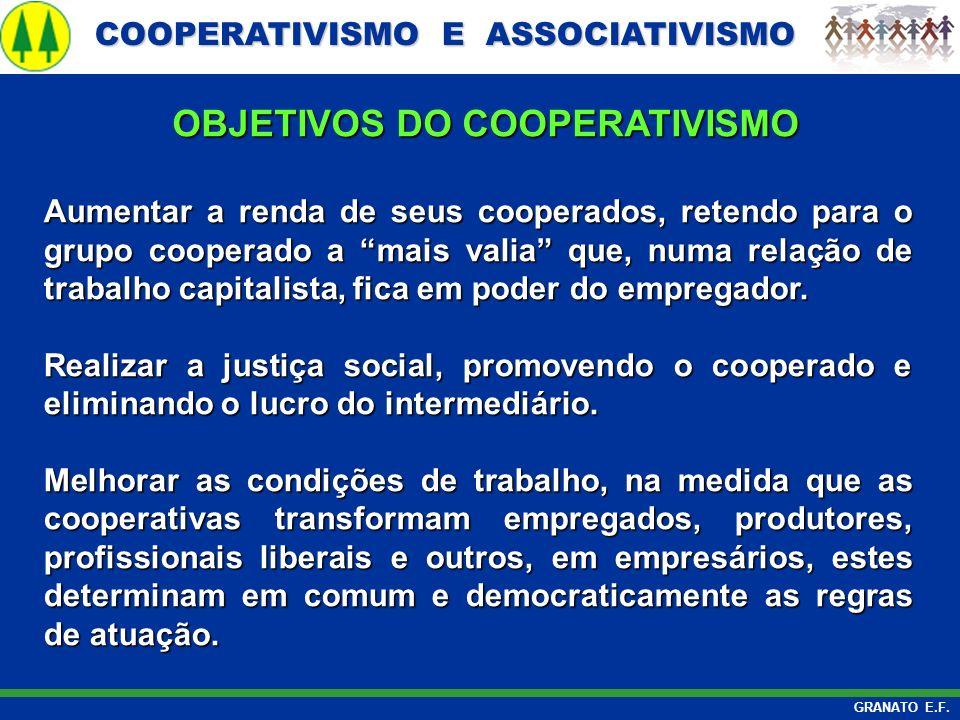 COOPERATIVISMO E ASSOCIATIVISMO COOPERATIVISMO E ASSOCIATIVISMO GRANATO E.F. Aumentar a renda de seus cooperados, retendo para o grupo cooperado a mai