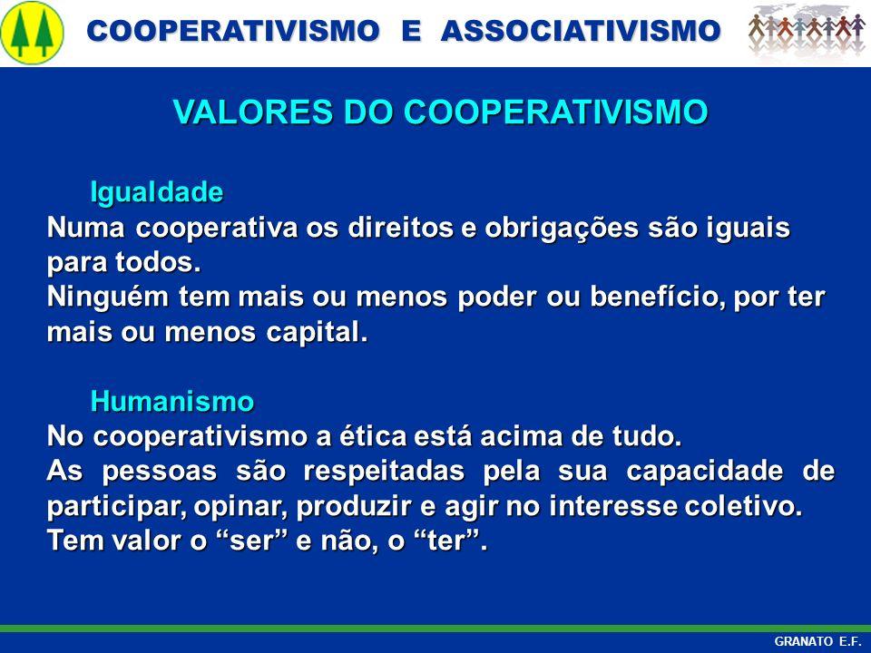 COOPERATIVISMO E ASSOCIATIVISMO COOPERATIVISMO E ASSOCIATIVISMO GRANATO E.F. Igualdade Numa cooperativa os direitos e obrigações são iguais para todos