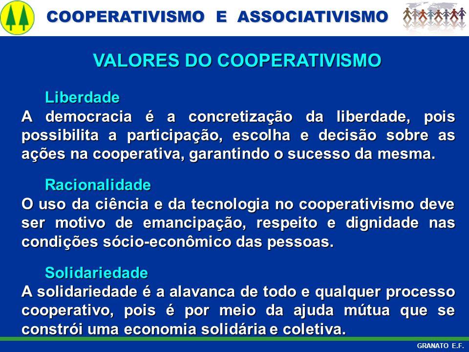 COOPERATIVISMO E ASSOCIATIVISMO COOPERATIVISMO E ASSOCIATIVISMO GRANATO E.F. Liberdade A democracia é a concretização da liberdade, pois possibilita a