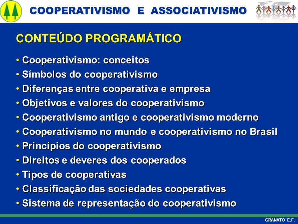 COOPERATIVISMO E ASSOCIATIVISMO COOPERATIVISMO E ASSOCIATIVISMO GRANATO E.F. Cooperativismo: conceitos Cooperativismo: conceitos Símbolos do cooperati