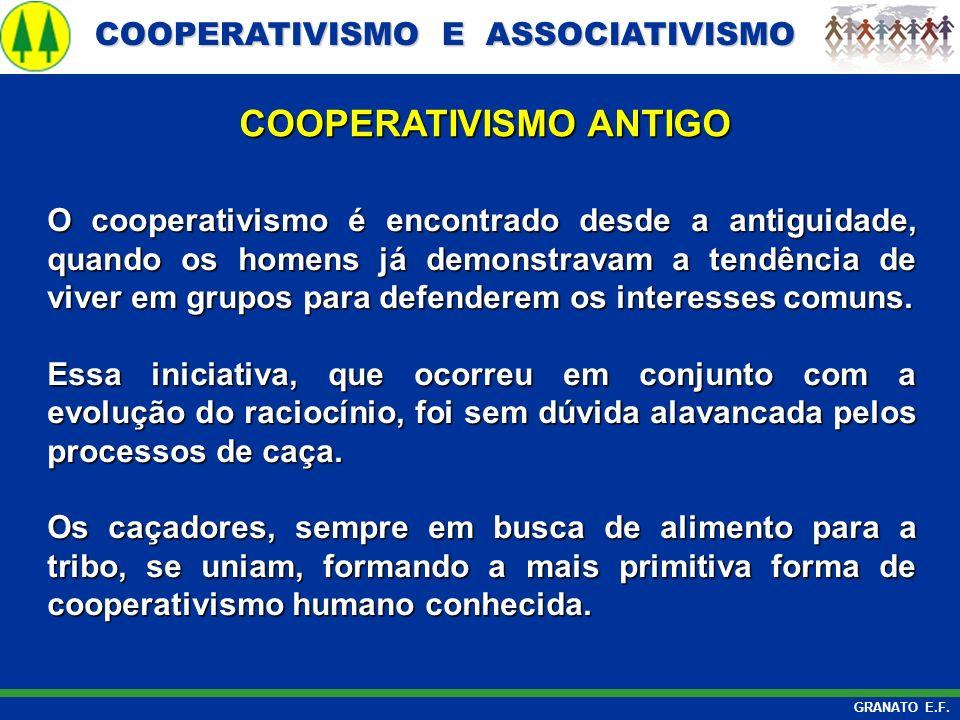 COOPERATIVISMO E ASSOCIATIVISMO COOPERATIVISMO E ASSOCIATIVISMO GRANATO E.F. O cooperativismo é encontrado desde a antiguidade, quando os homens já de