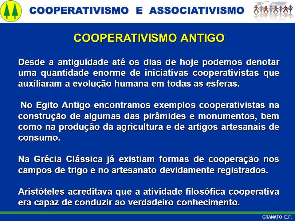 COOPERATIVISMO E ASSOCIATIVISMO COOPERATIVISMO E ASSOCIATIVISMO GRANATO E.F. Desde a antiguidade até os dias de hoje podemos denotar uma quantidade en