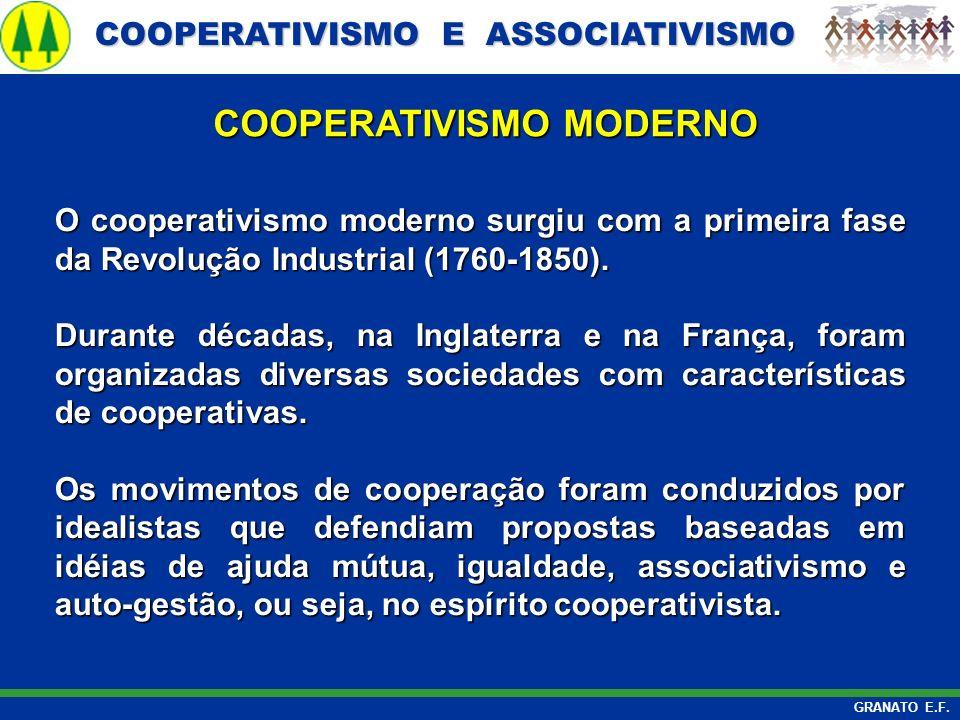 COOPERATIVISMO E ASSOCIATIVISMO COOPERATIVISMO E ASSOCIATIVISMO GRANATO E.F. O cooperativismo moderno surgiu com a primeira fase da Revolução Industri
