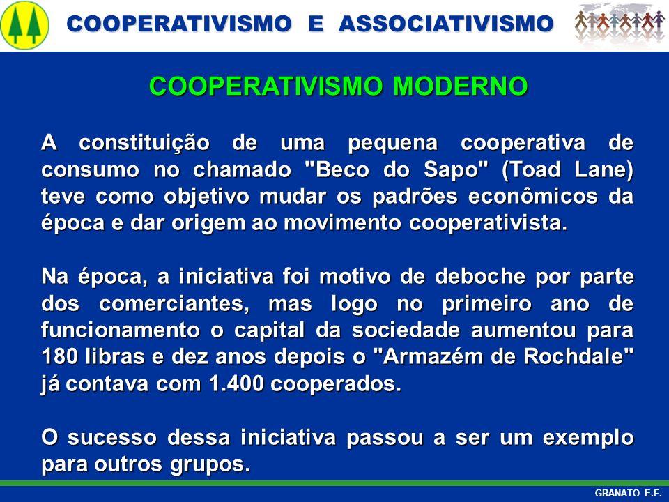 COOPERATIVISMO E ASSOCIATIVISMO COOPERATIVISMO E ASSOCIATIVISMO GRANATO E.F. A constituição de uma pequena cooperativa de consumo no chamado