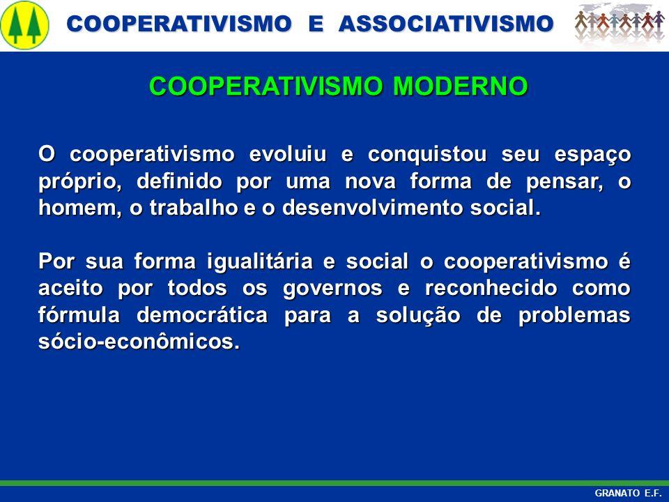 COOPERATIVISMO E ASSOCIATIVISMO COOPERATIVISMO E ASSOCIATIVISMO GRANATO E.F. O cooperativismo evoluiu e conquistou seu espaço próprio, definido por um