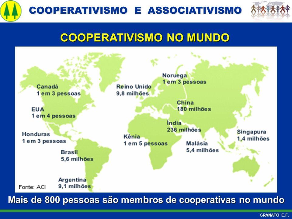 COOPERATIVISMO E ASSOCIATIVISMO COOPERATIVISMO E ASSOCIATIVISMO GRANATO E.F. Mais de 800 pessoas são membros de cooperativas no mundo COOPERATIVISMO N