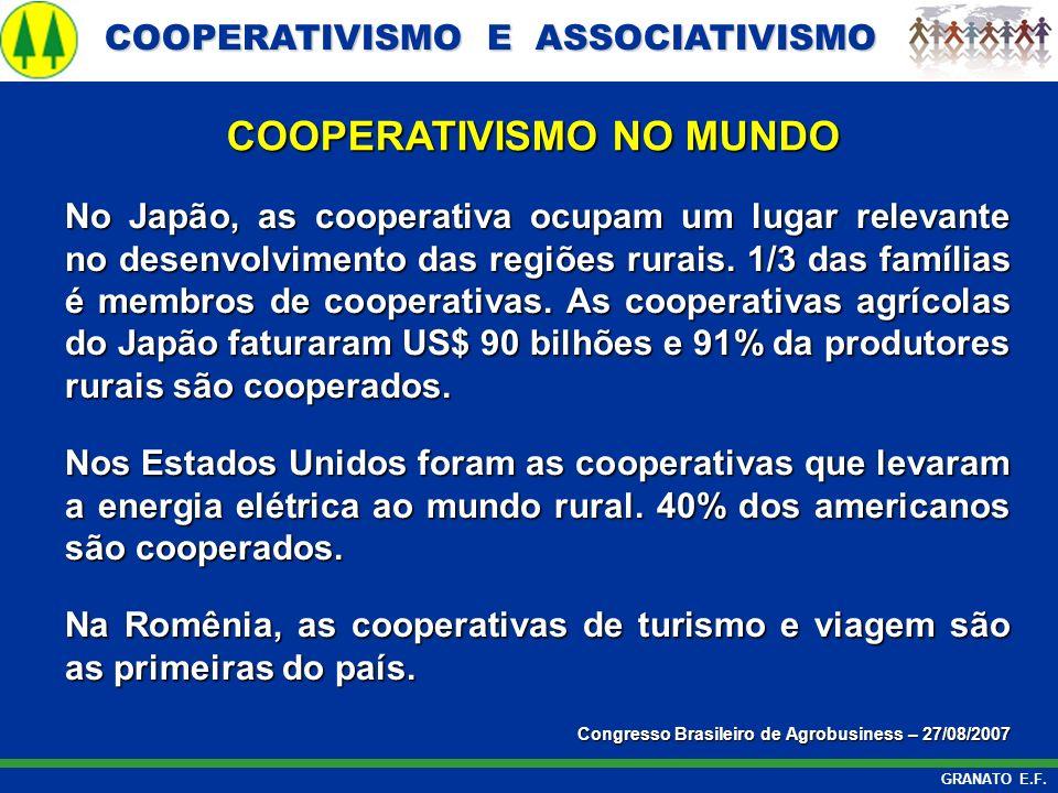 COOPERATIVISMO E ASSOCIATIVISMO COOPERATIVISMO E ASSOCIATIVISMO GRANATO E.F. No Japão, as cooperativa ocupam um lugar relevante no desenvolvimento das