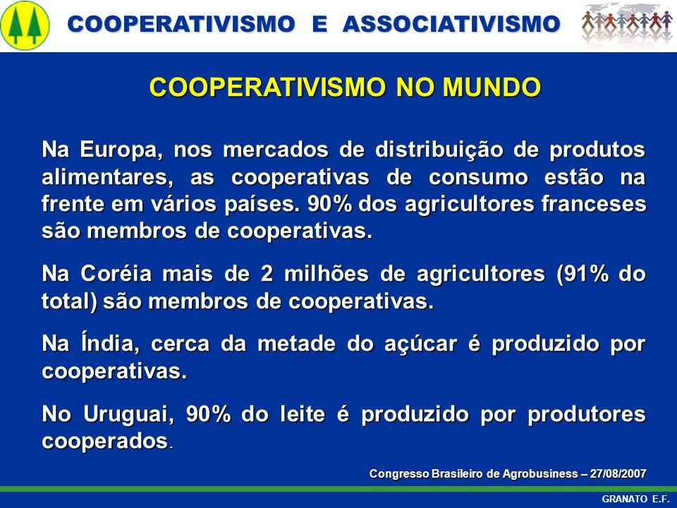 COOPERATIVISMO E ASSOCIATIVISMO COOPERATIVISMO E ASSOCIATIVISMO GRANATO E.F. Na Europa, nos mercados de distribuição de produtos alimentares, as coope