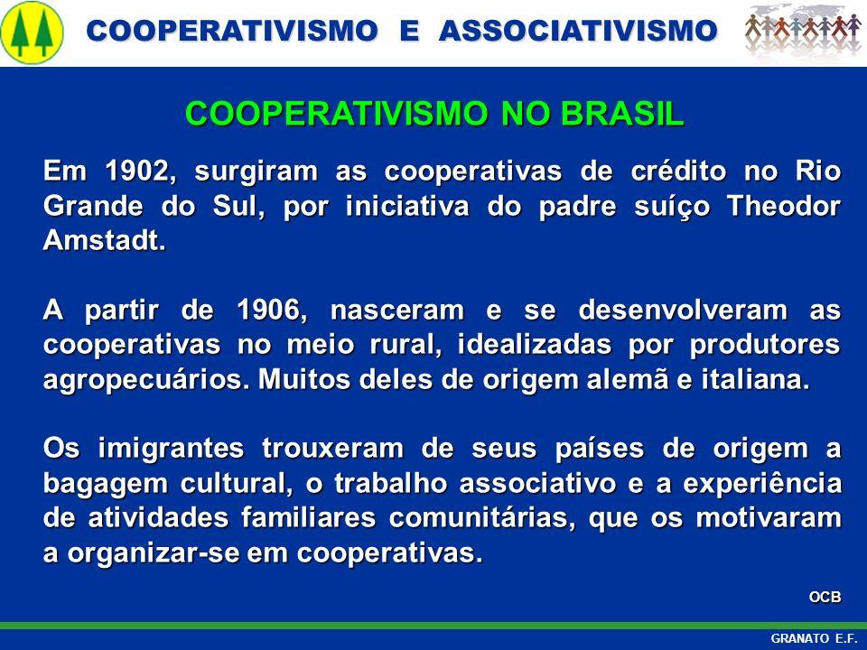 COOPERATIVISMO E ASSOCIATIVISMO COOPERATIVISMO E ASSOCIATIVISMO GRANATO E.F. Em 1902, surgiram as cooperativas de crédito no Rio Grande do Sul, por in