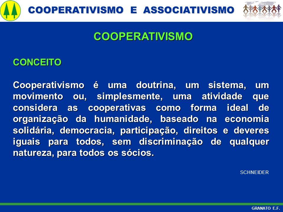 COOPERATIVISMO E ASSOCIATIVISMO COOPERATIVISMO E ASSOCIATIVISMO GRANATO E.F. CONCEITO Cooperativismo é uma doutrina, um sistema, um movimento ou, simp
