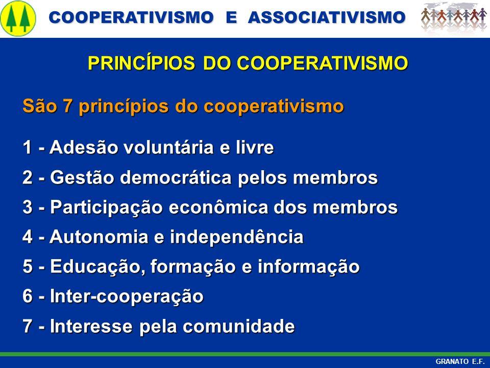 COOPERATIVISMO E ASSOCIATIVISMO COOPERATIVISMO E ASSOCIATIVISMO GRANATO E.F. São 7 princípios do cooperativismo 1 - Adesão voluntária e livre 2 - Gest