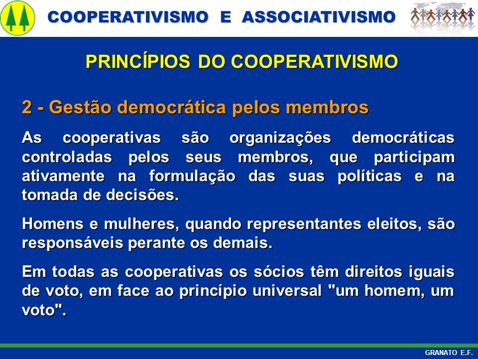 COOPERATIVISMO E ASSOCIATIVISMO COOPERATIVISMO E ASSOCIATIVISMO GRANATO E.F. 2 - Gestão democrática pelos membros As cooperativas são organizações dem