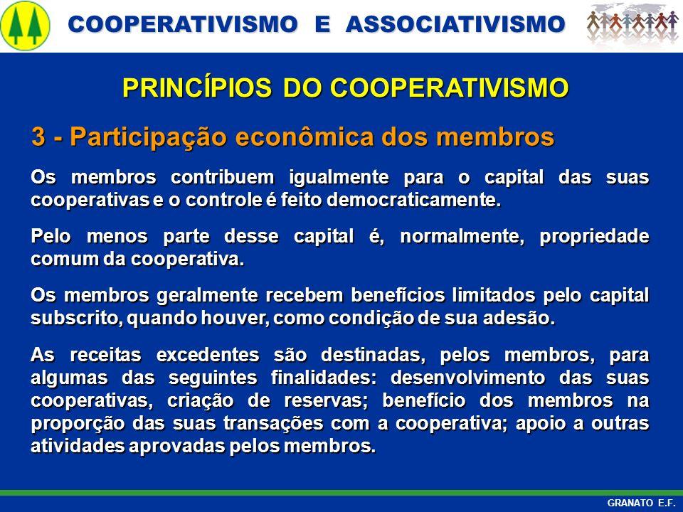 COOPERATIVISMO E ASSOCIATIVISMO COOPERATIVISMO E ASSOCIATIVISMO GRANATO E.F. 3 - Participação econômica dos membros Os membros contribuem igualmente p