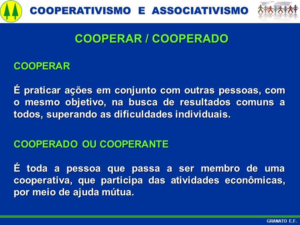 COOPERATIVISMO E ASSOCIATIVISMO COOPERATIVISMO E ASSOCIATIVISMO GRANATO E.F. COOPERAR É praticar ações em conjunto com outras pessoas, com o mesmo obj