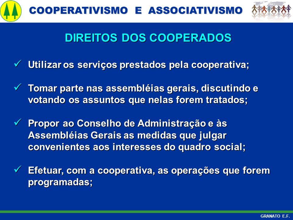 COOPERATIVISMO E ASSOCIATIVISMO COOPERATIVISMO E ASSOCIATIVISMO GRANATO E.F. Utilizar os serviços prestados pela cooperativa; Utilizar os serviços pre