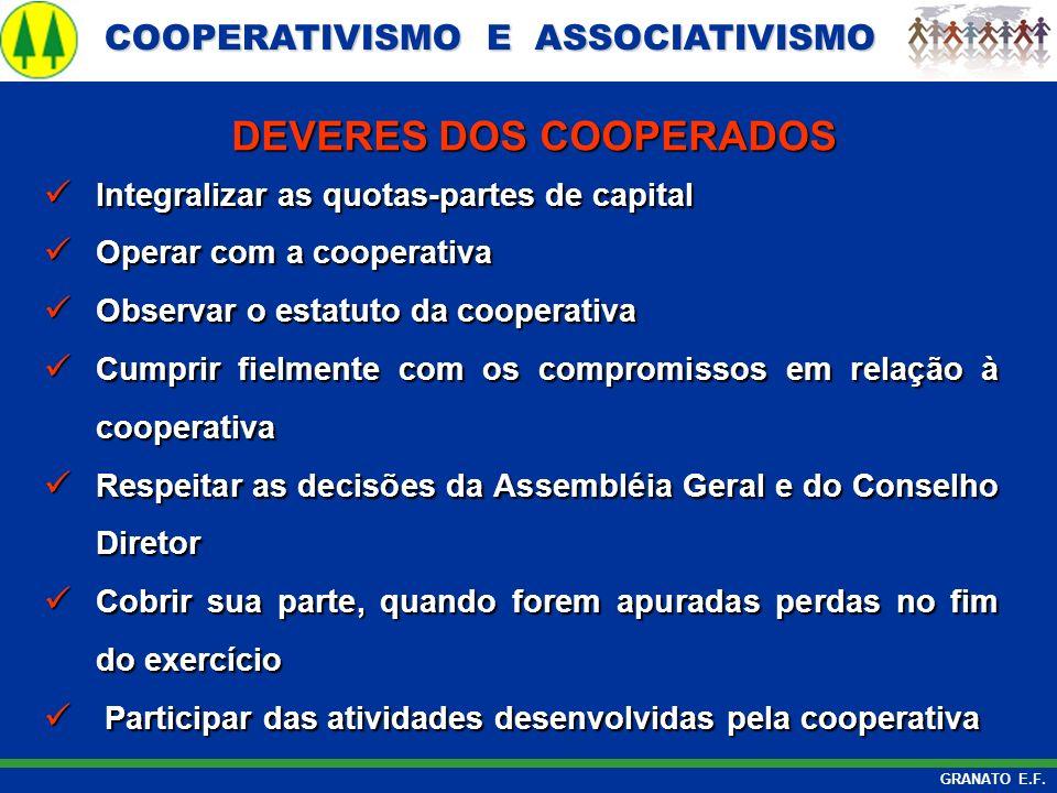 COOPERATIVISMO E ASSOCIATIVISMO COOPERATIVISMO E ASSOCIATIVISMO GRANATO E.F. Integralizar as quotas-partes de capital Integralizar as quotas-partes de