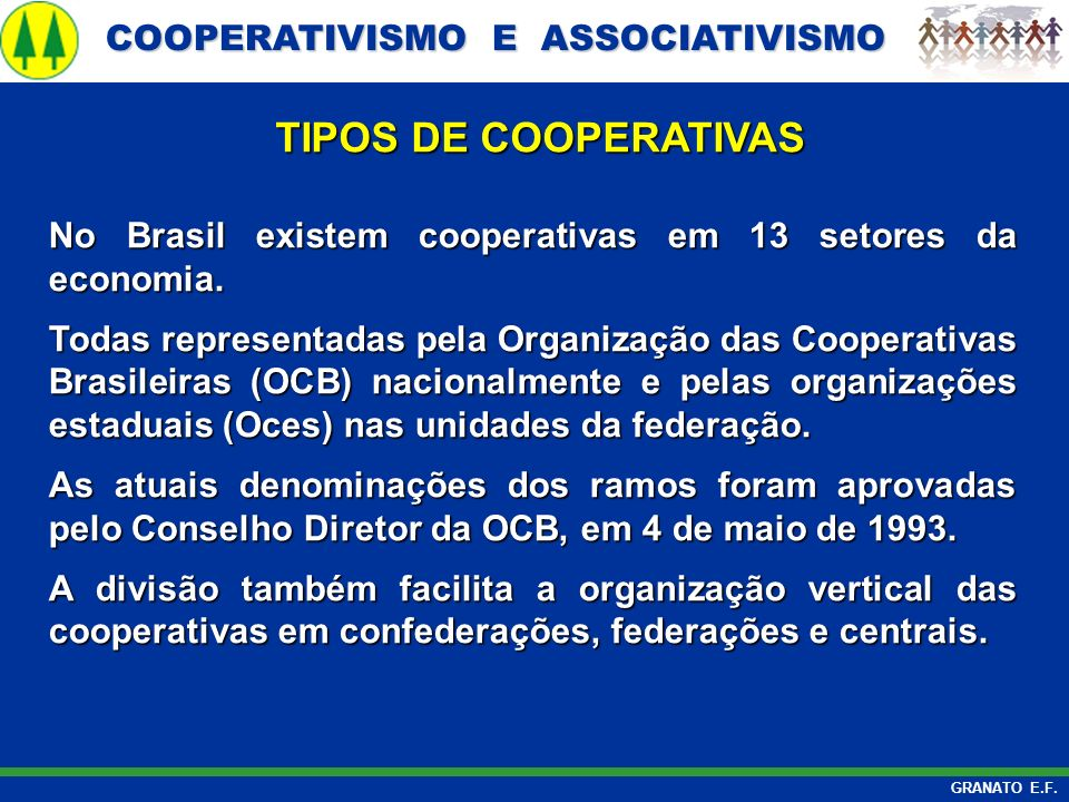 COOPERATIVISMO E ASSOCIATIVISMO COOPERATIVISMO E ASSOCIATIVISMO GRANATO E.F. No Brasil existem cooperativas em 13 setores da economia. Todas represent